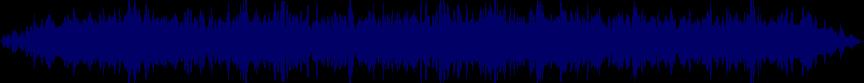 waveform of track #20689