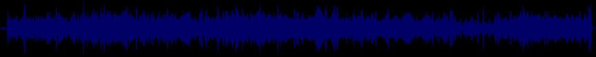 waveform of track #20706
