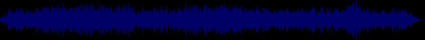 waveform of track #20714