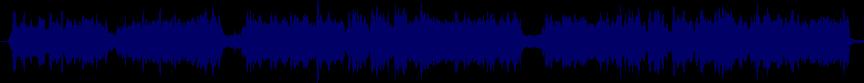 waveform of track #20719
