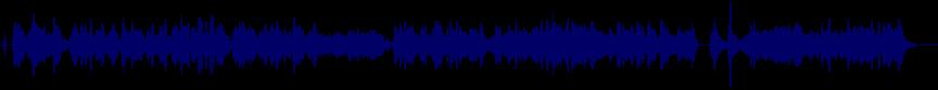 waveform of track #20724