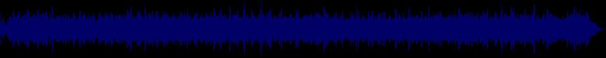 waveform of track #20728
