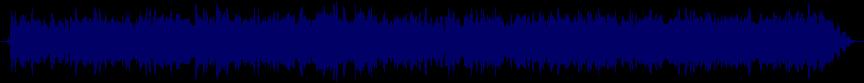 waveform of track #20729
