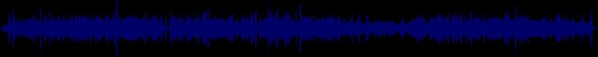 waveform of track #20737