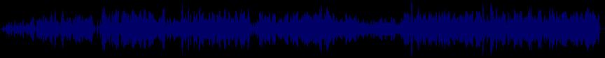 waveform of track #20748