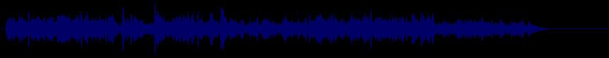 waveform of track #20753