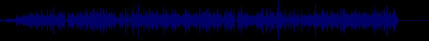 waveform of track #20754