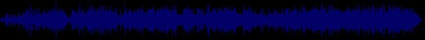 waveform of track #20760
