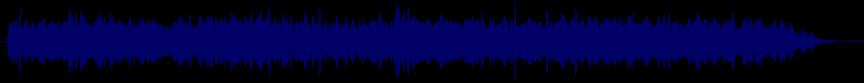 waveform of track #20765