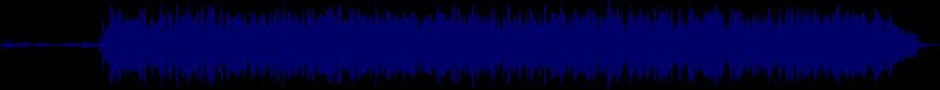 waveform of track #20777