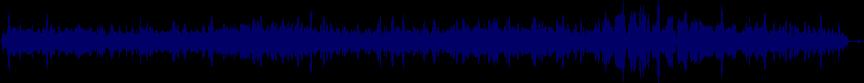 waveform of track #20778