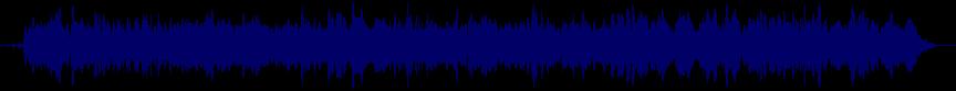 waveform of track #20781