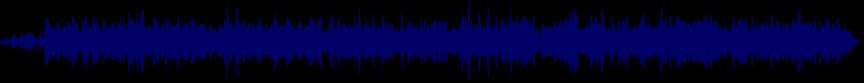 waveform of track #20786