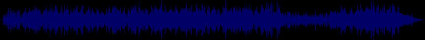 waveform of track #20790
