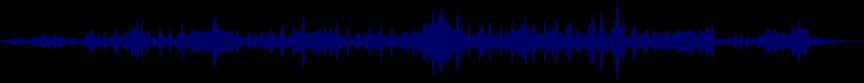 waveform of track #20794