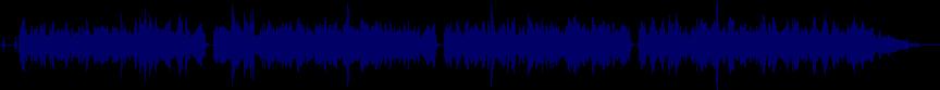 waveform of track #20807