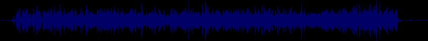 waveform of track #20810
