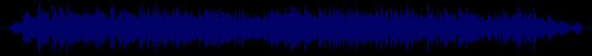 waveform of track #20811