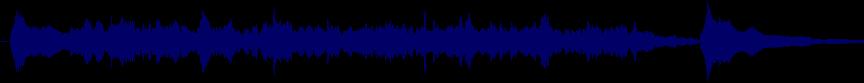 waveform of track #20812