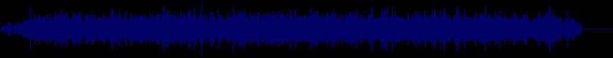 waveform of track #20816