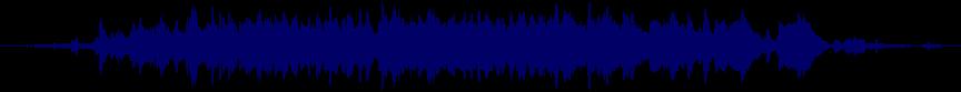 waveform of track #20830