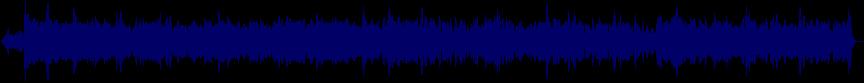 waveform of track #20839