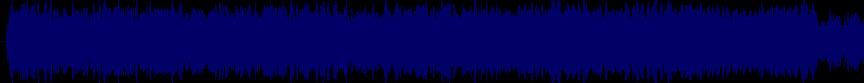 waveform of track #20842