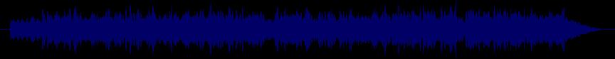waveform of track #20845