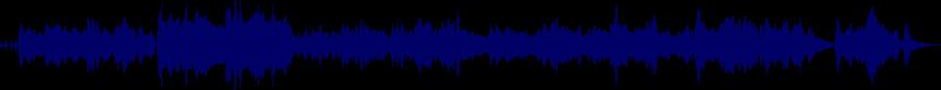 waveform of track #20846