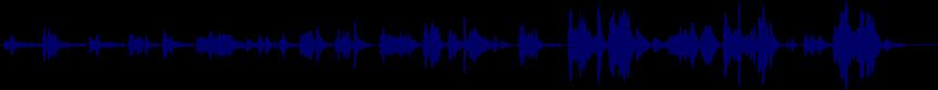waveform of track #20867