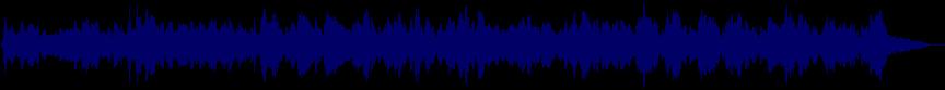 waveform of track #20870