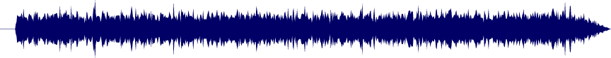 waveform of track #20877