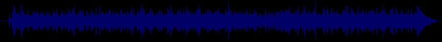waveform of track #20887