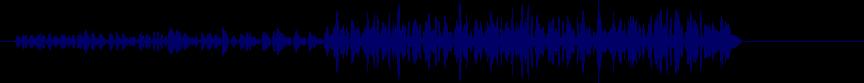 waveform of track #20896