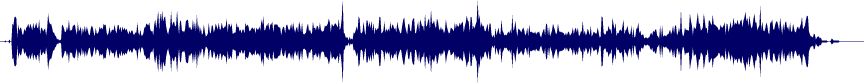 waveform of track #20899