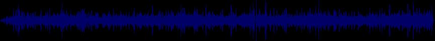 waveform of track #20903