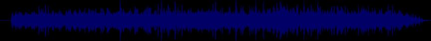 waveform of track #20932