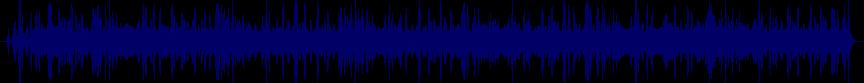 waveform of track #20936