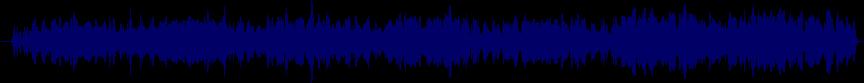 waveform of track #20941
