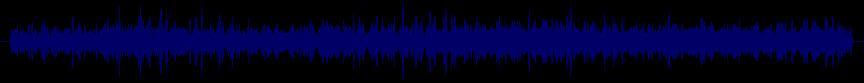 waveform of track #20958