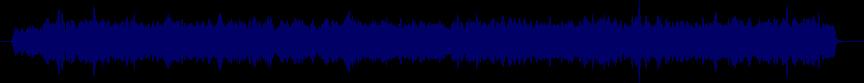 waveform of track #20961
