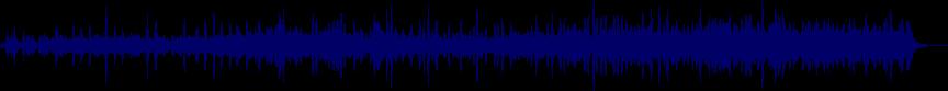 waveform of track #20962