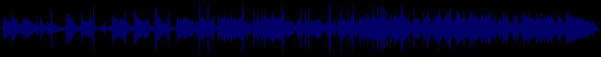 waveform of track #20964