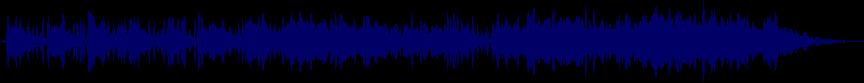 waveform of track #20980