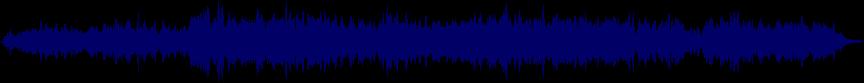 waveform of track #20984