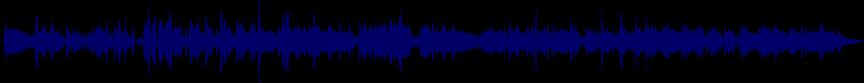 waveform of track #20985
