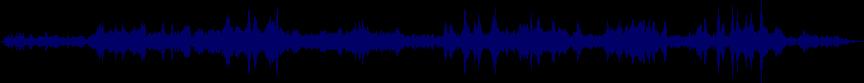 waveform of track #20988