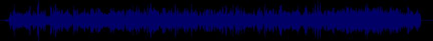 waveform of track #20991