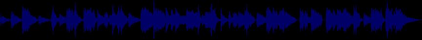 waveform of track #20994