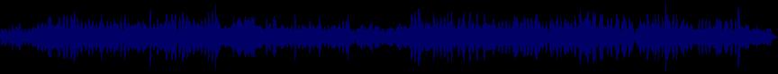 waveform of track #20995